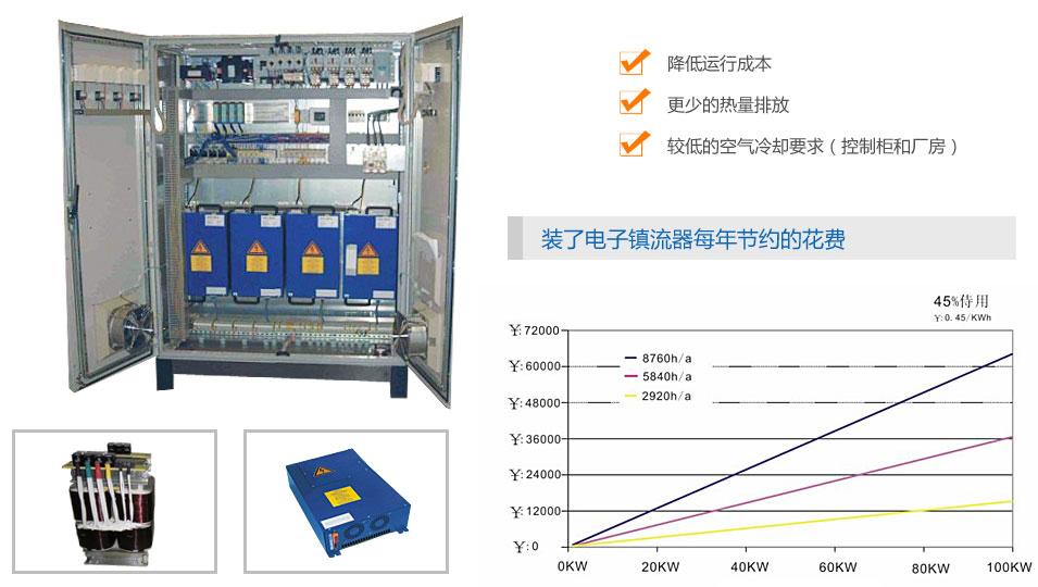 镇流器/EPS 电流的消耗