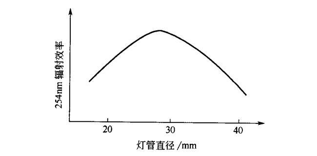 zhijing