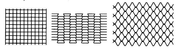 常用传送带形状
