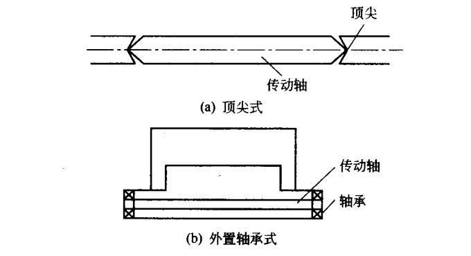 传统托轴形式