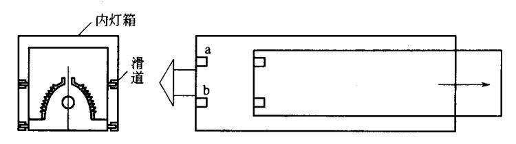 UV灯罩可从灯箱侧端抽出灯箱结构