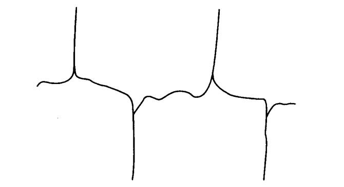 电容镇流器点灯电流波形