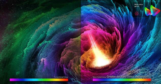 量子点膜显示