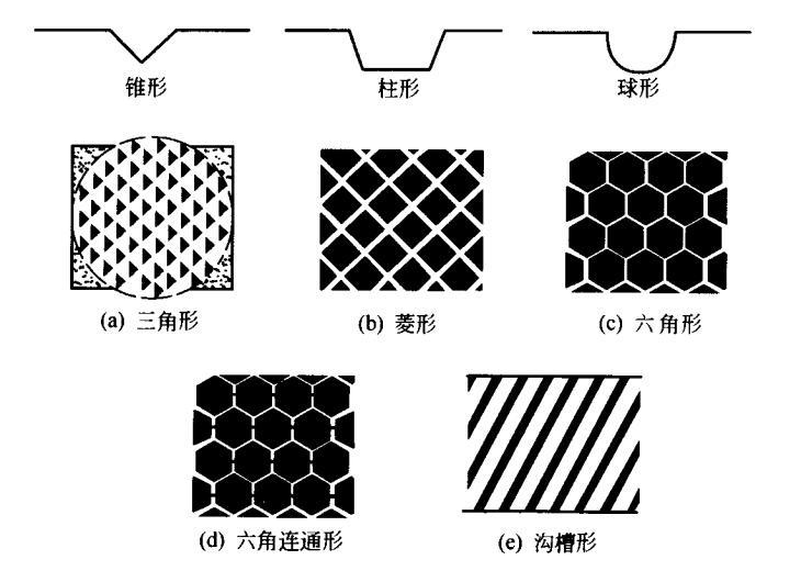 网纹辊的网孔形状