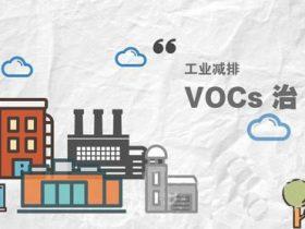 印刷企业从源头减小VOCs排放
